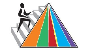 Image of MyPyramid